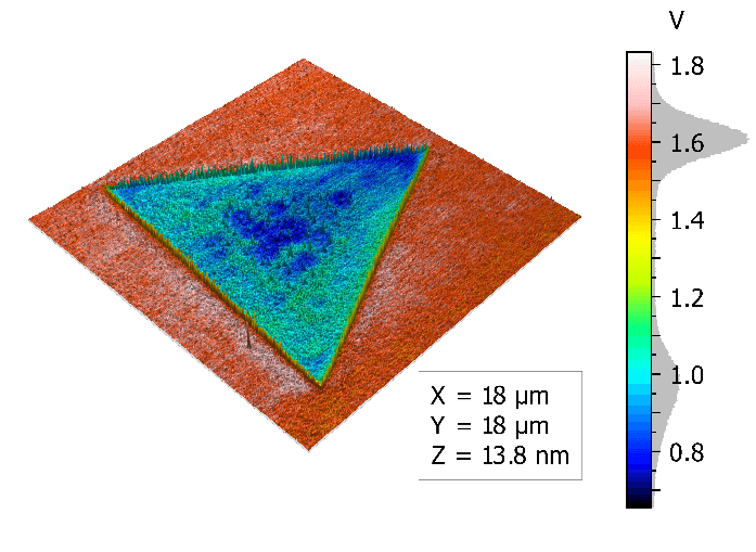 3D AFM topography overlay MoS2