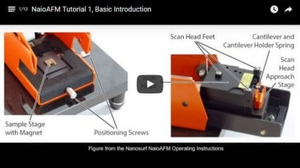 Tutorials on the use of the NaioAFM at WPI