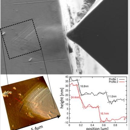 Nanoindentation analysis with AFSEM™