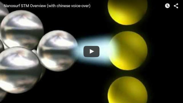 Nanosurf STM overview